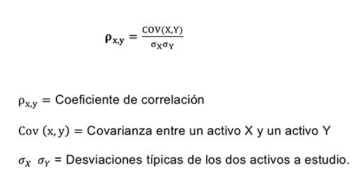 fondos-de-inversión-coeficiente-de-correlacion