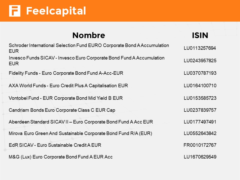 Top Renta Fija Corporativa Feelcapital
